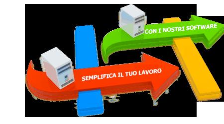 Puntanet prodotti software imprese edili software for Software di progettazione edilizia domestica